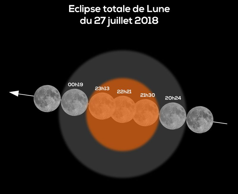 La Terre, la Lune & Mars une remarquable coïncidence astrale !
