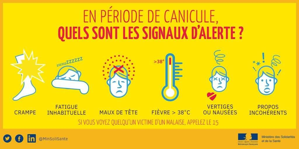 sympotomes canicule