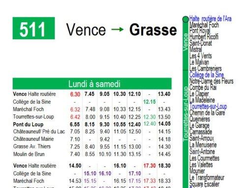 Du nouveau sur la ligne 511 Grasse – Vence !