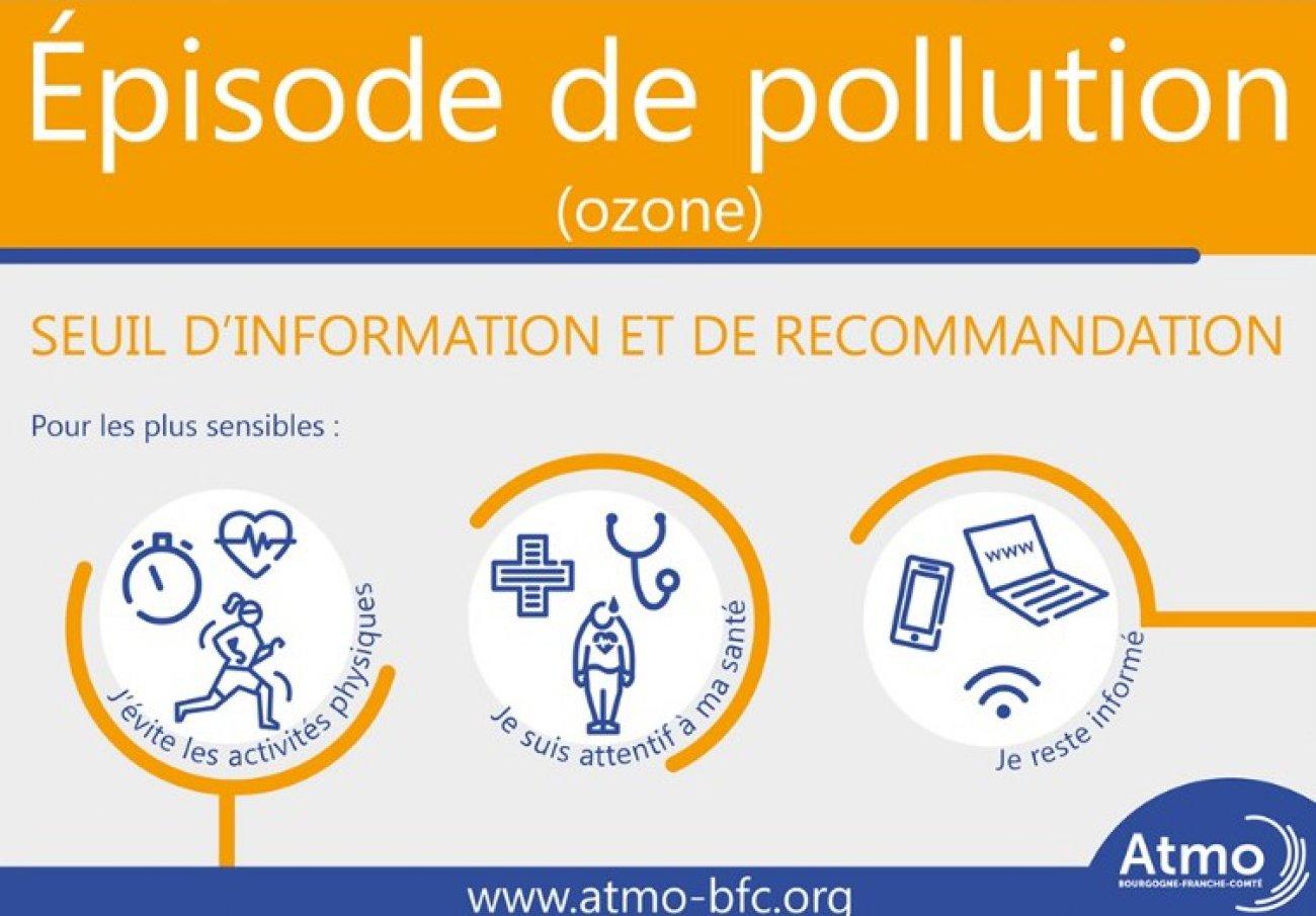 Pollution A L Ozone