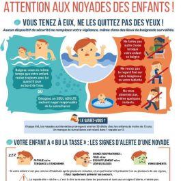 Campagne nationale 2019 de prévention des risques liés à la baignade