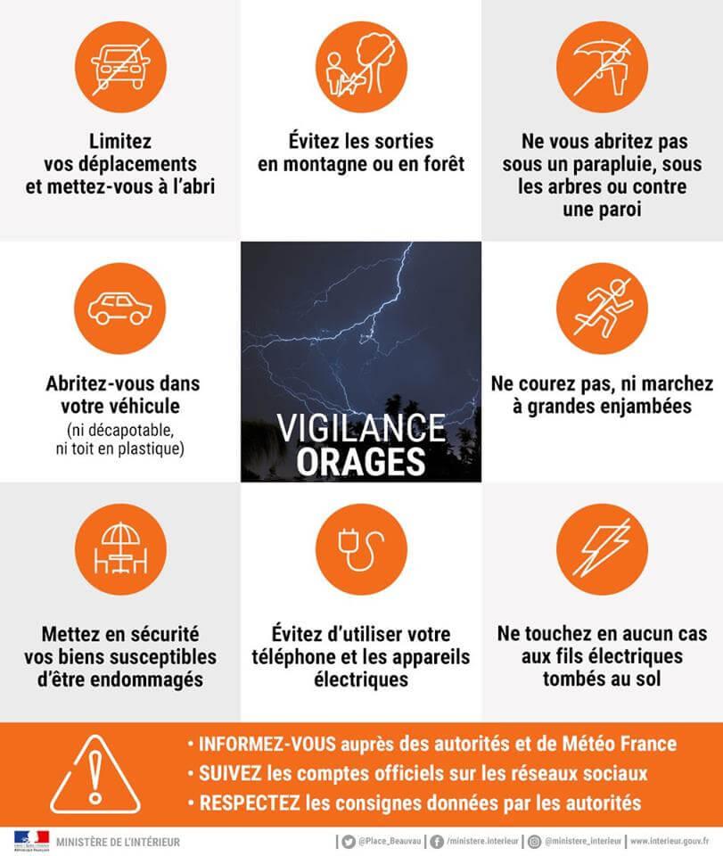 vigilance-orages