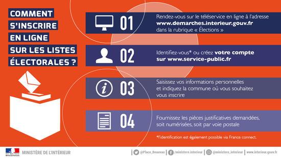 Infographie Inscription Listes Electorales 2020 Comment S Inscrire Imagelarge