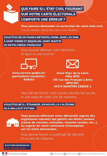 Infographie Inscription Listes Electorales 2020 Erreur Etat Civil Reference