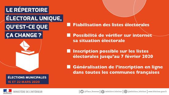 Infographie Inscription Listes Electorales 2020 Repertoire Electoral Unique Imagelarge