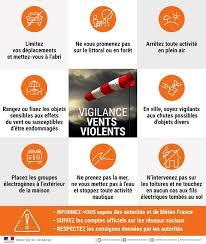 VENTS ORANGE CONSIGNES