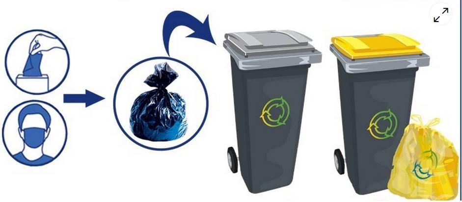 Modification de la collecte des déchets- rappel