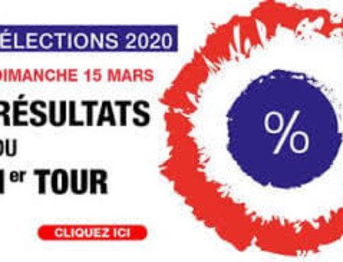 Résultats des élections municipales 2020 – 1er tour
