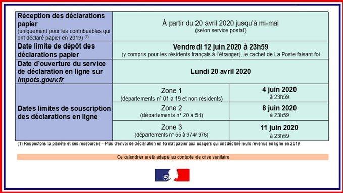 [Covid19] Déclaration de revenus 2020
